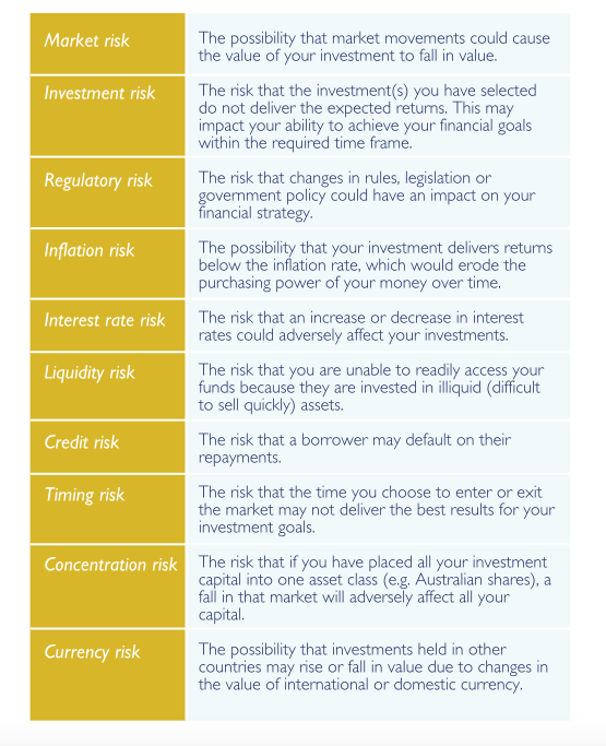 The different types of risk investors face