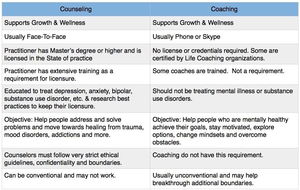 coachingvscounseling.jpg