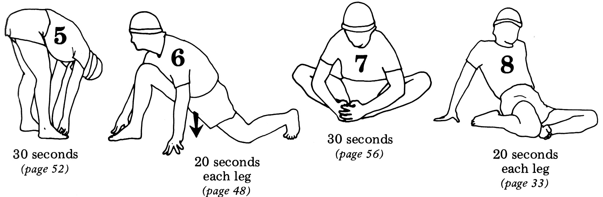 Stretching , by Bob Anderson (1980)