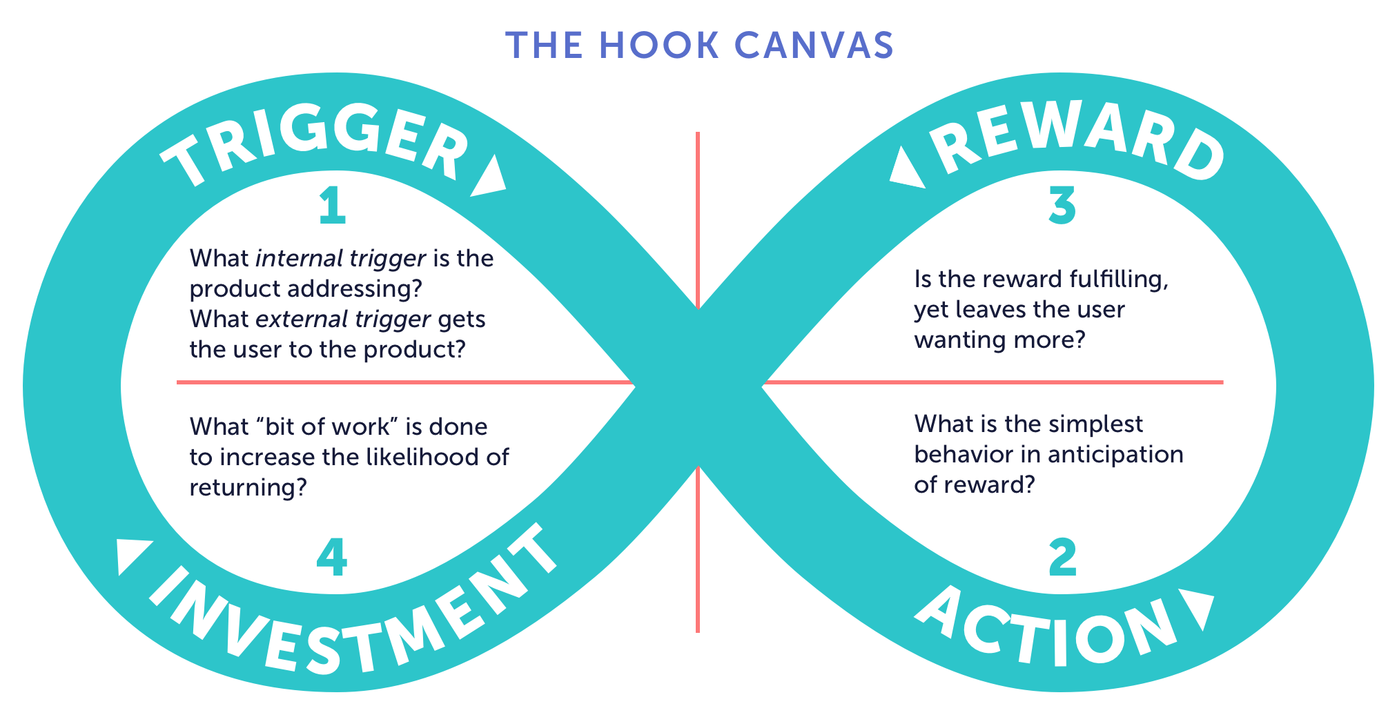 hook-canvas.png
