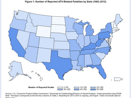 CPSC report Top 5 states for ATV injuries.PNG