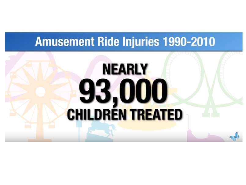 Amusement Rides: More Risk than Fun? – NCH*