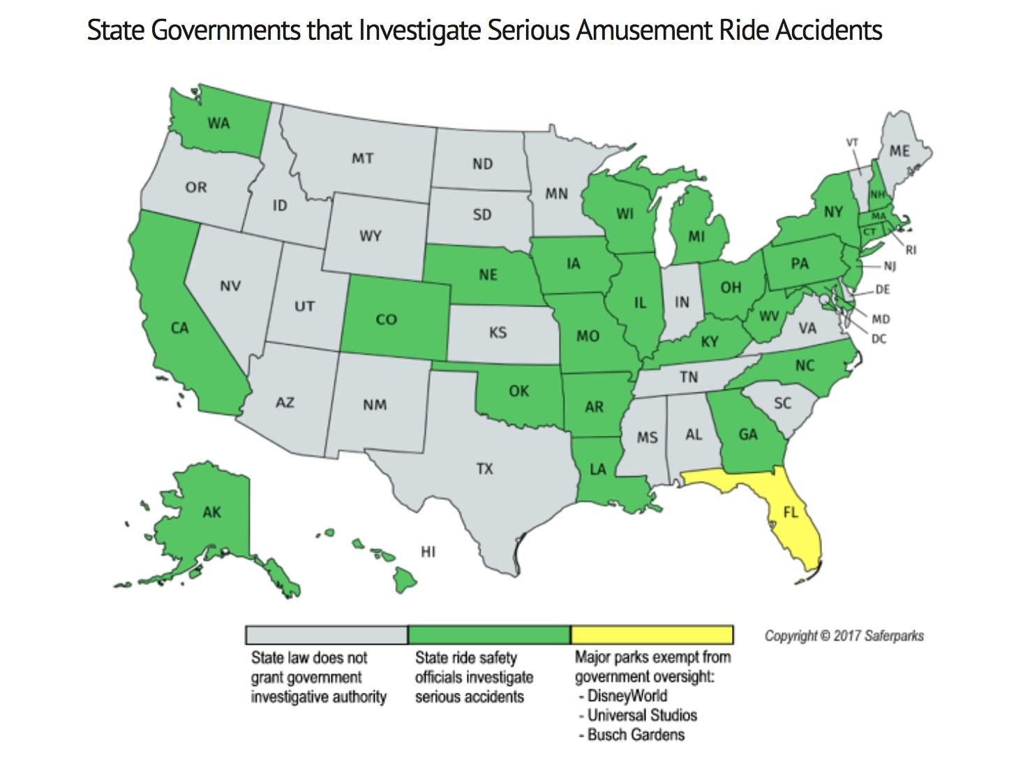 Safety Regulations for U.S. Amusement Rides – Saferparks