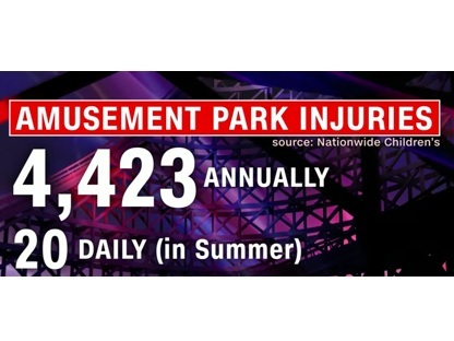 Why are There No Federal Amusement Park Regulations – CNN*