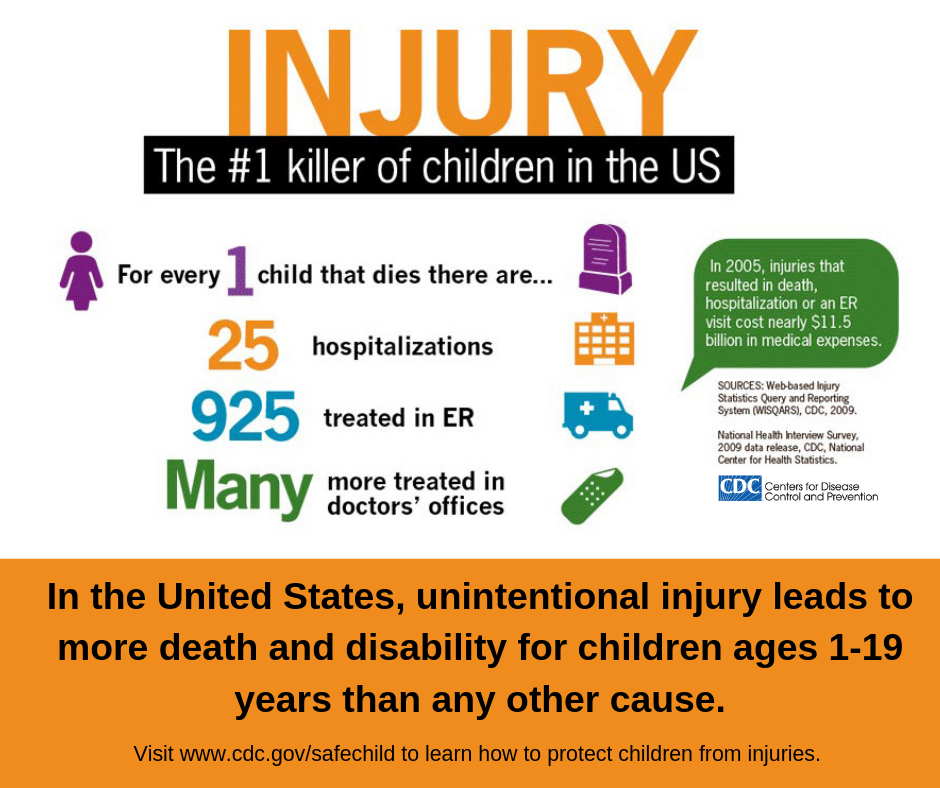 CDC Injury graphic Facebook.png