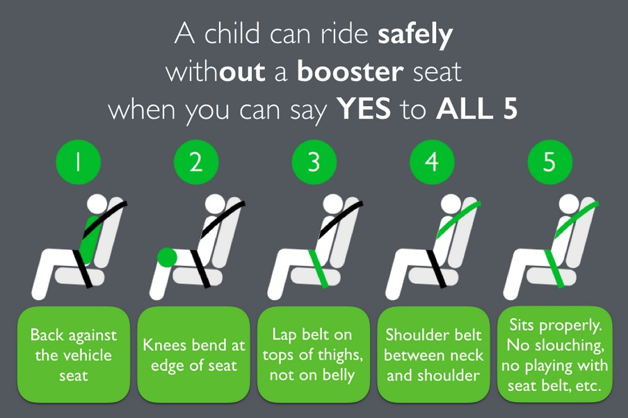 Car seat lady 5 step test.PNG