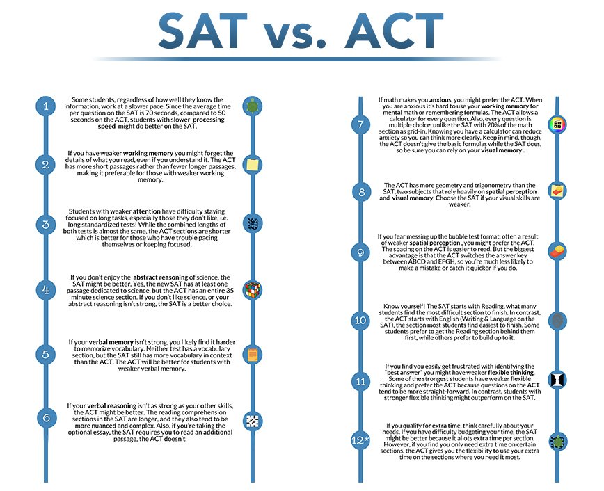act-vs-sat.jpg