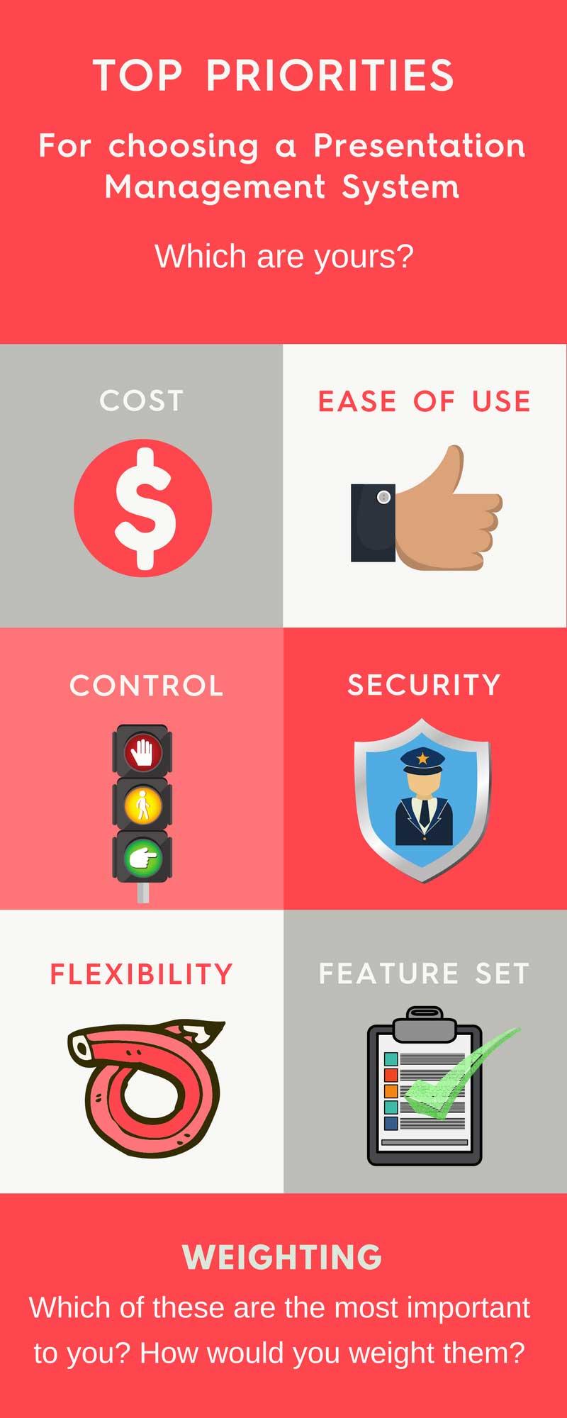 Top priorities when choosing.jpg