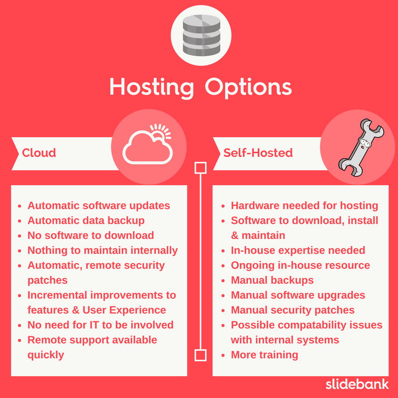 cloud vs self hosted.png