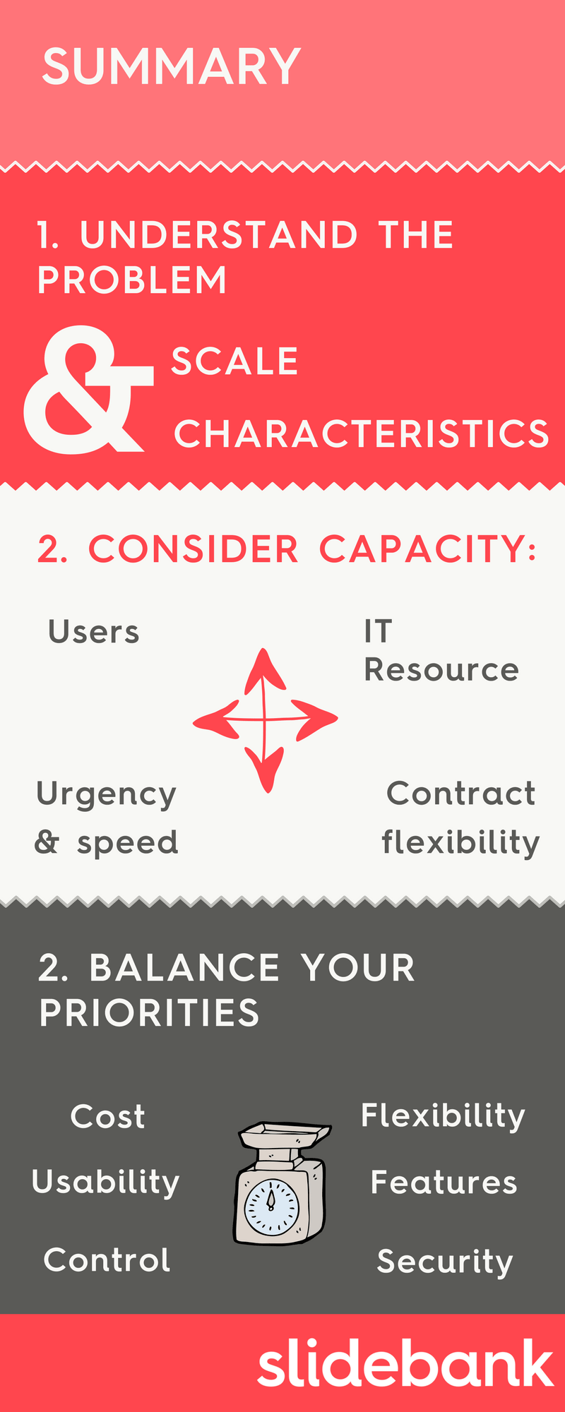 how to choose a ppt management system summary-min.png