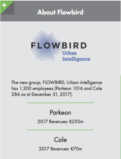 precise-parklink-flowbird-urban-mobility-intellgence.png