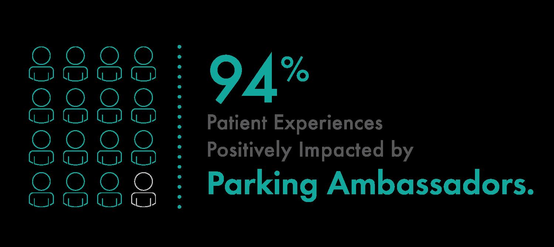 Parking-Ambassador-Program-Infographic.png