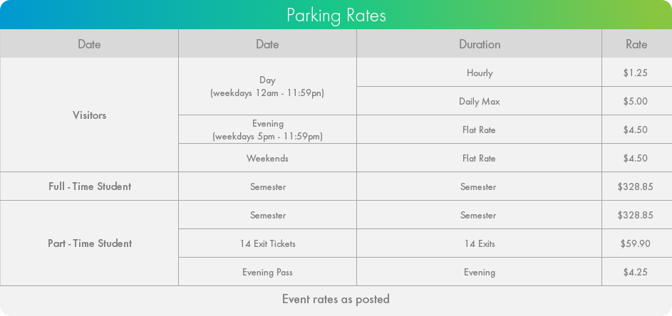 Seneca King City Campus Parking Rates
