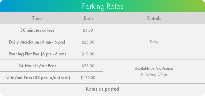 Humber River Hospital Parking Rates