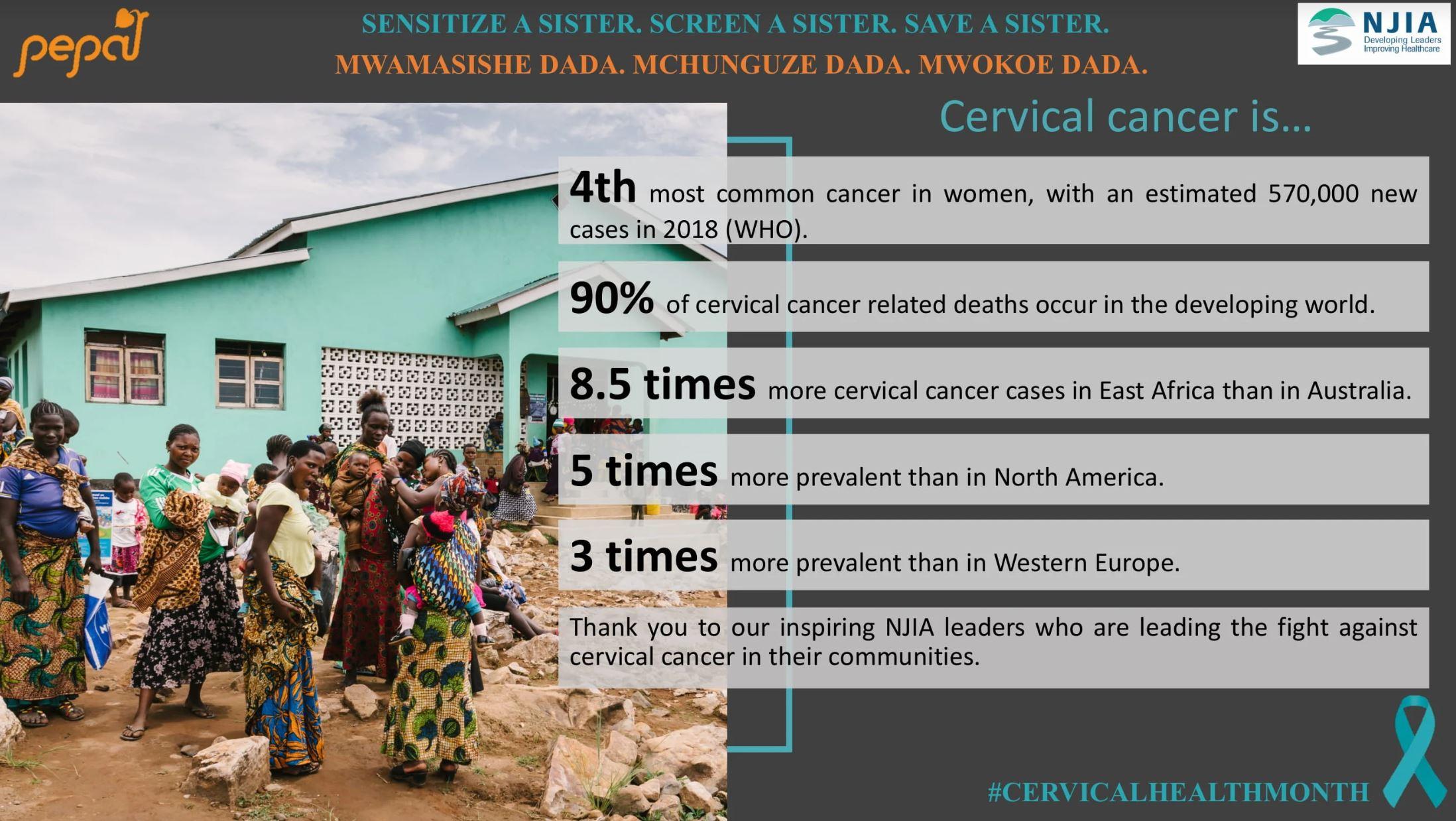 Cervical Cancer Awareness Month 2019: A Recap — Pepal