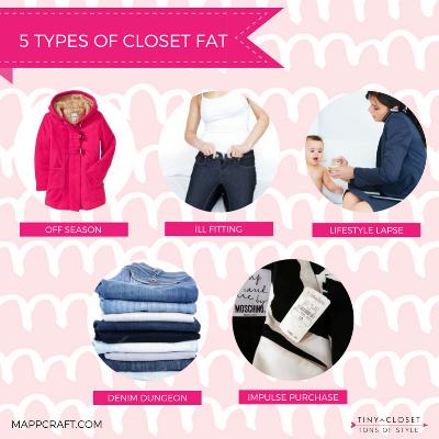 MappCraft | 5 Types of Closet Fat