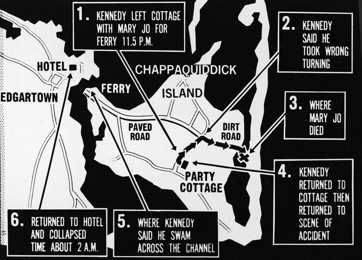 graphic of chappaquiddick.jpg