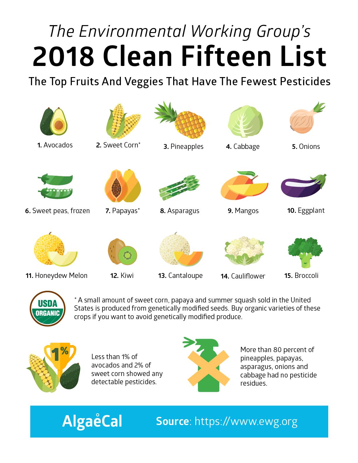 clean-15-2018