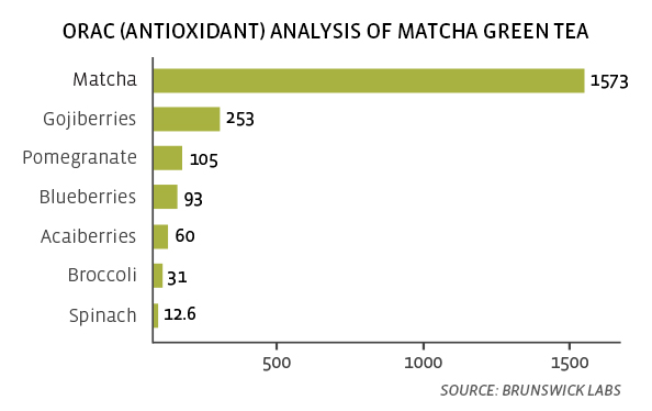 health_benefits_of_matcha_tea3.jpg
