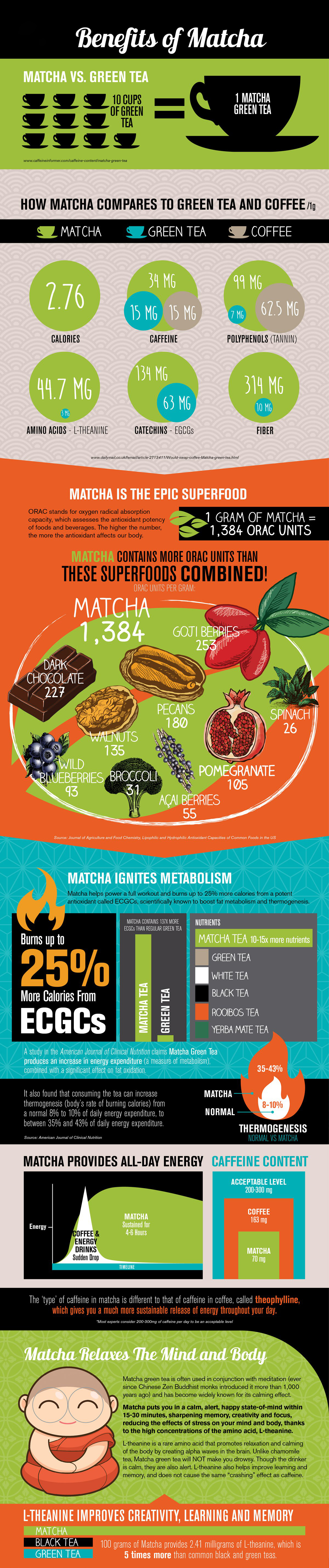 matcha-benefits-infographic.jpg