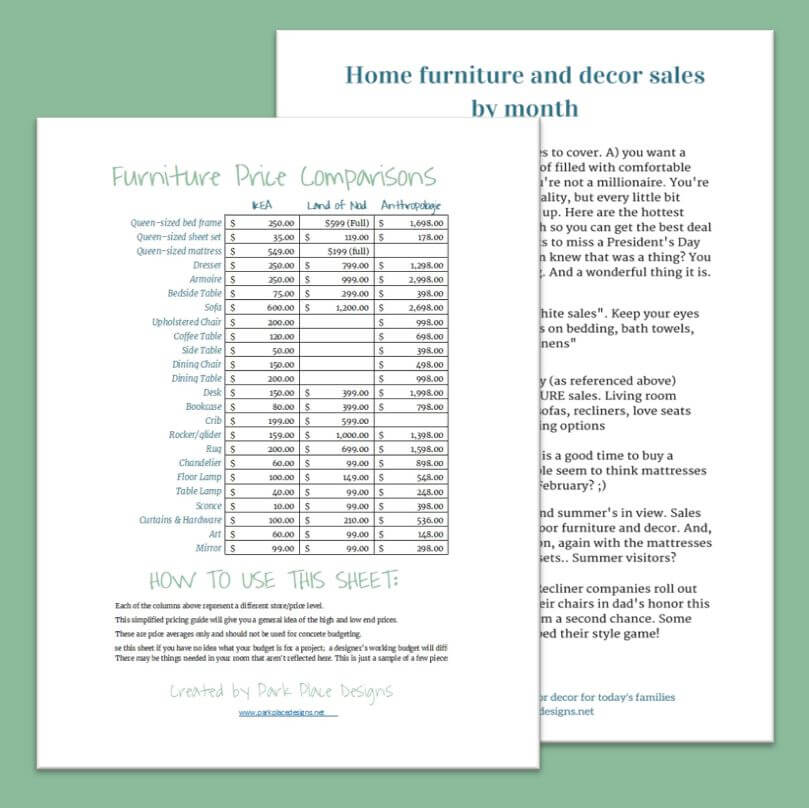 interior design budgeting tools