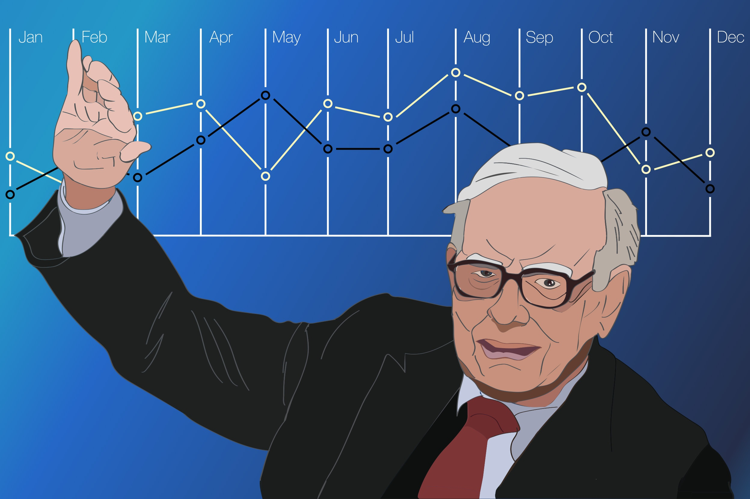 The wisdom of Warren Buffett