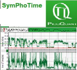 Symphotime - Analysis of FCS data