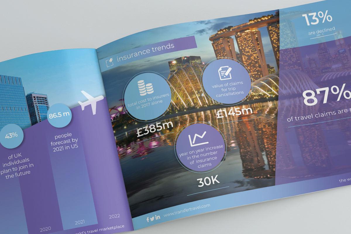 Transfer Travel product presentation