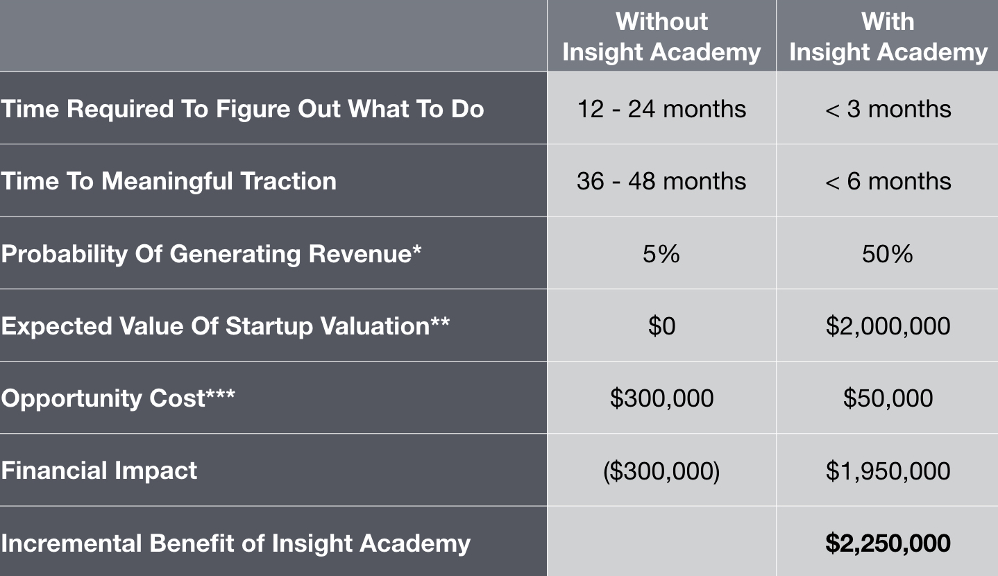 Insight Academy Financial Impact.001.jpeg