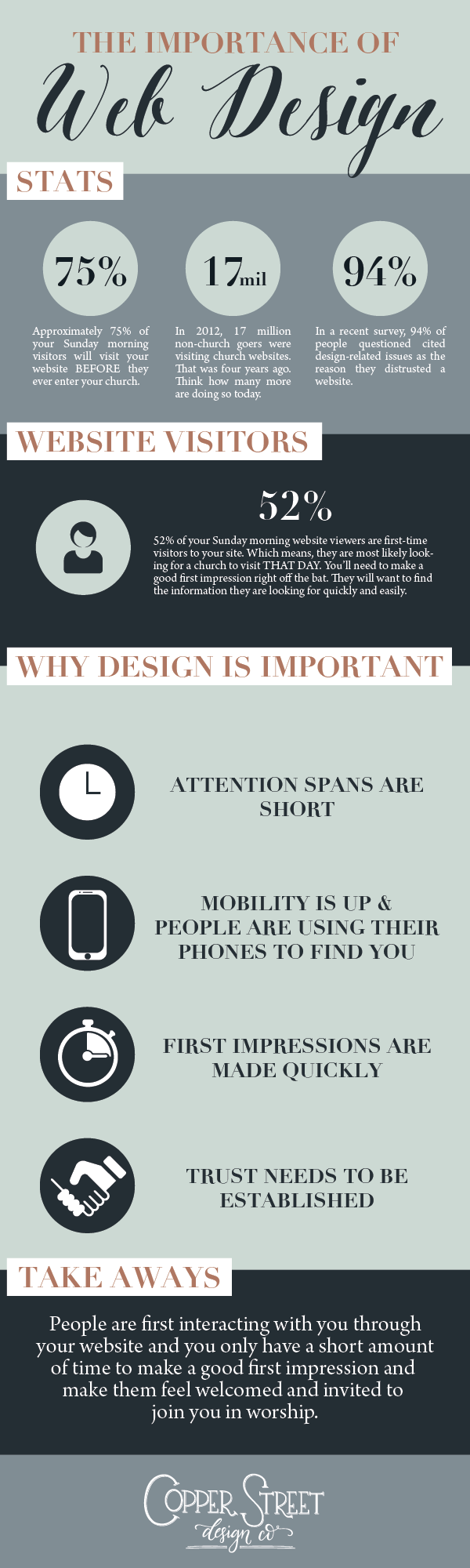 Importance of Web Design Infographic