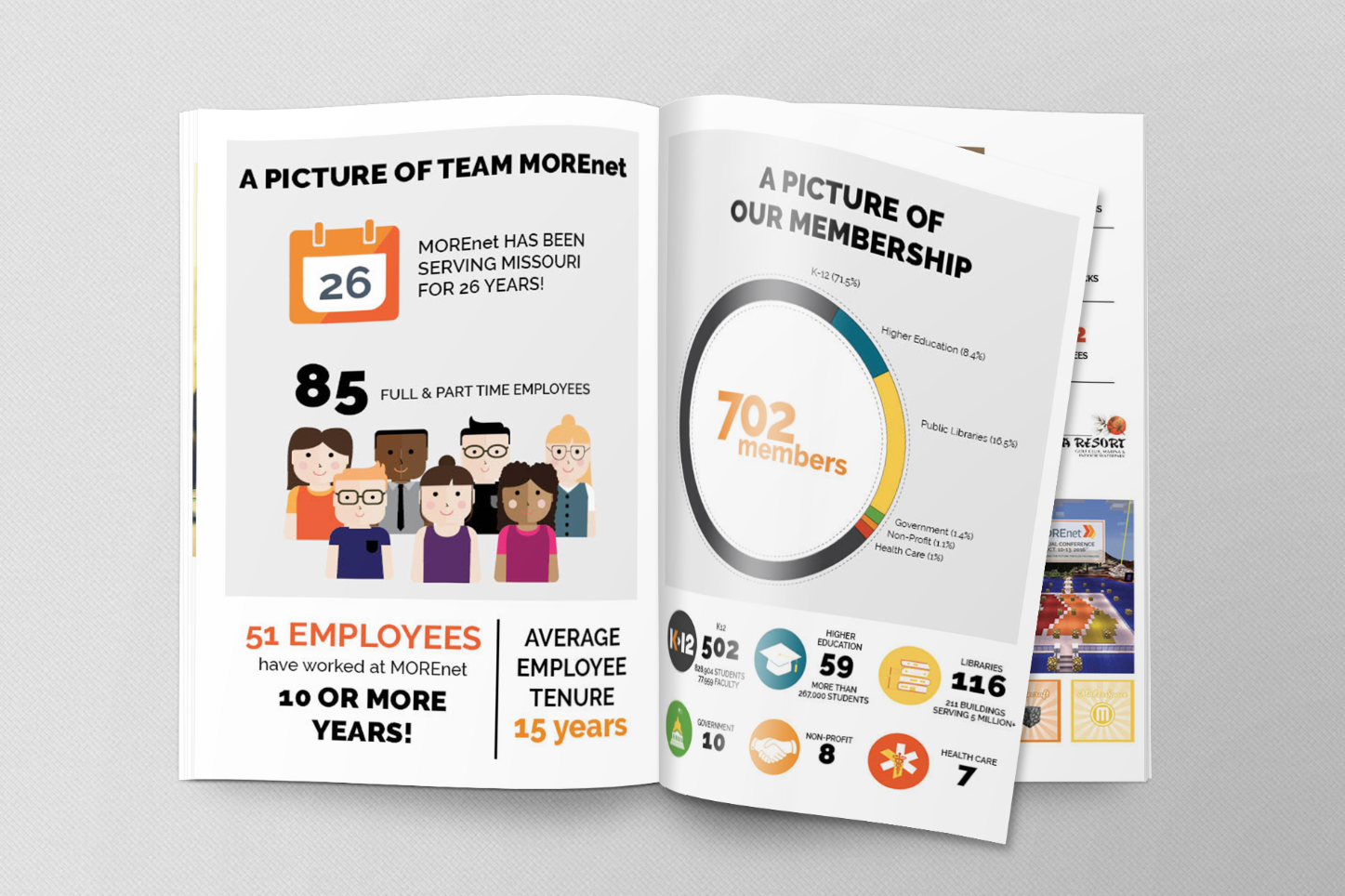 MOREnet Annual Report