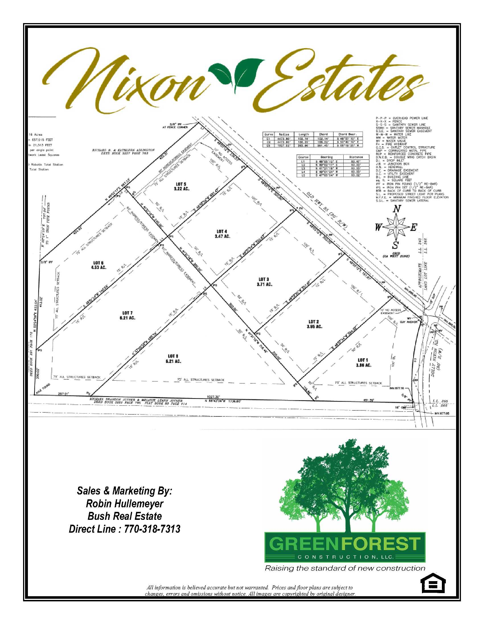 03.13.17 - Nixon Estates Full Package_4.jpg