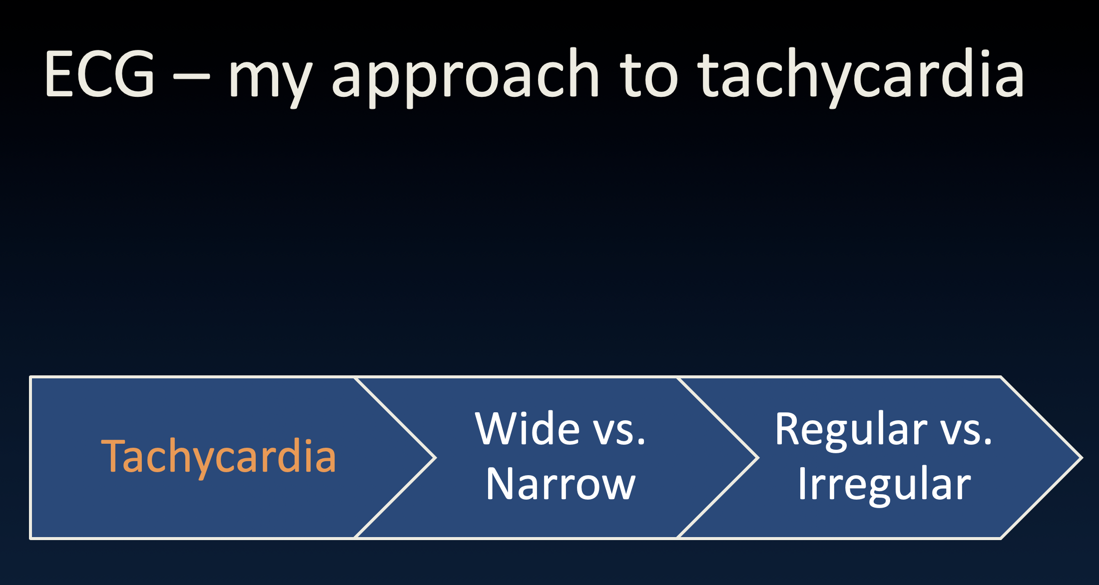 Cardiology Institute - ECG - Tachycardia Approach.png