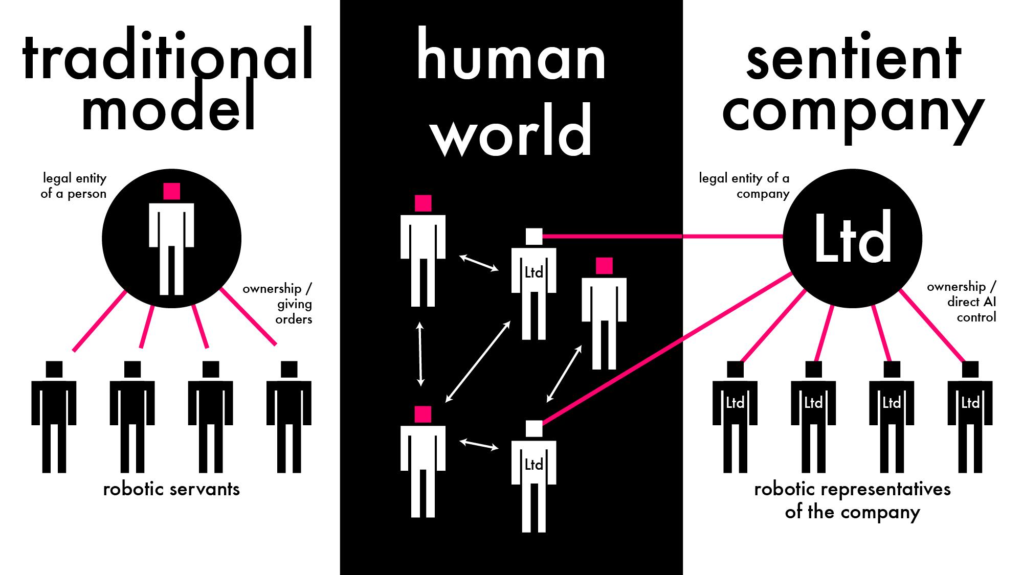 Timo Tuominen/AVENIR INSTITUTE, 'AI-dentity', 2016