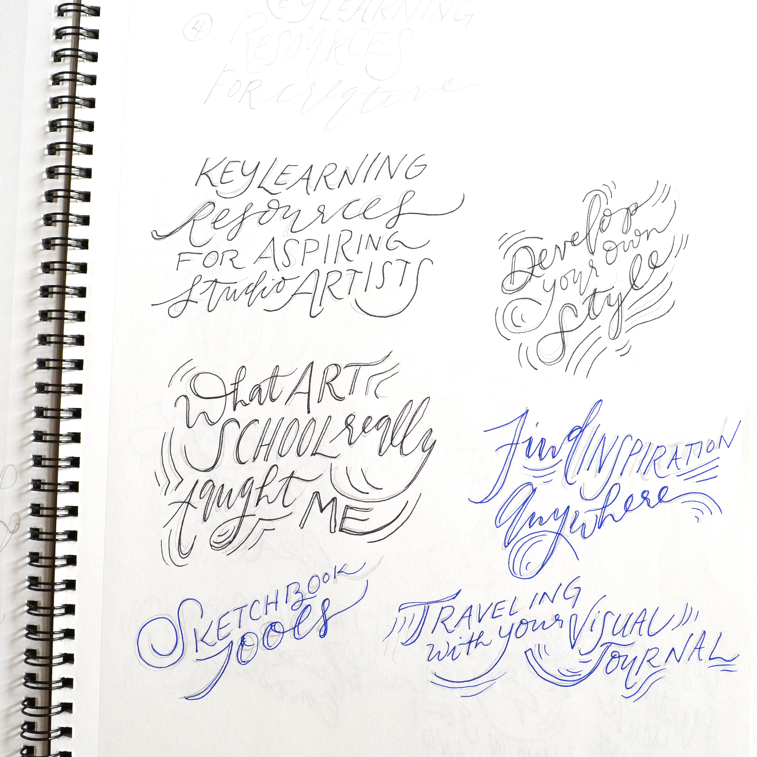 6 | Brainstorming blog posts.