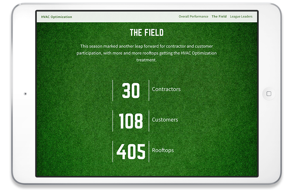 Rooftop of Champions - Cultivating friendly competition through data visualization.