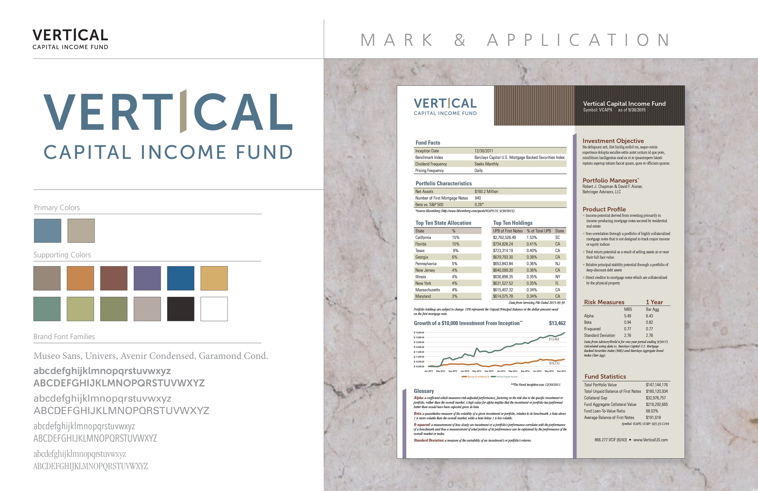 Vertical Capital Income Fund
