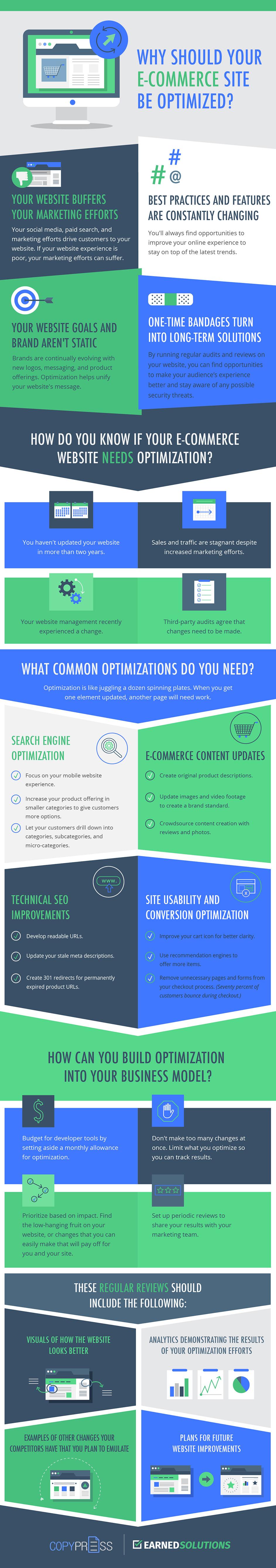 Ecommerce Optimization Infographic.jpg