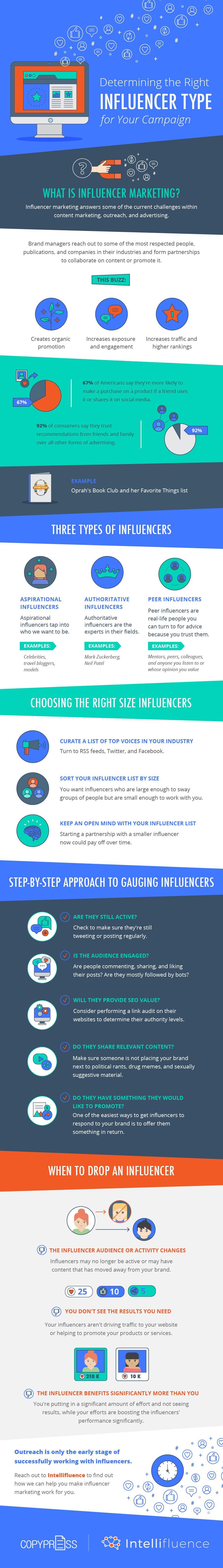 Influencer+Marketing+Infographic.jpeg