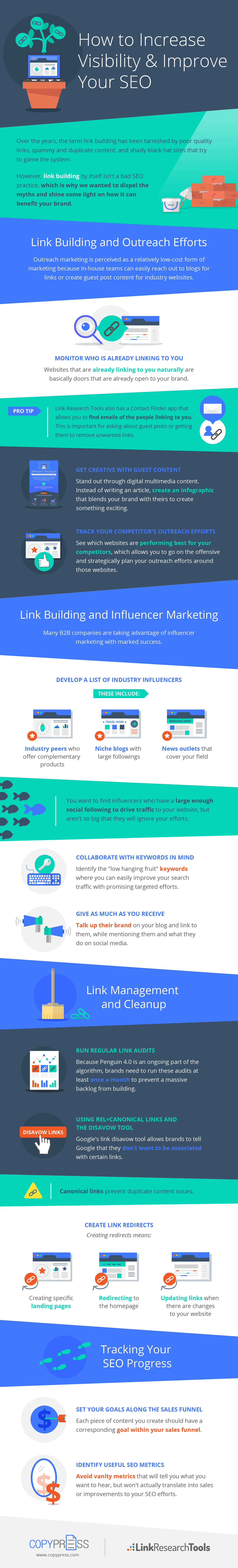 Increase+Site+Visibility+&+Improve+SEO+[Infographic].png