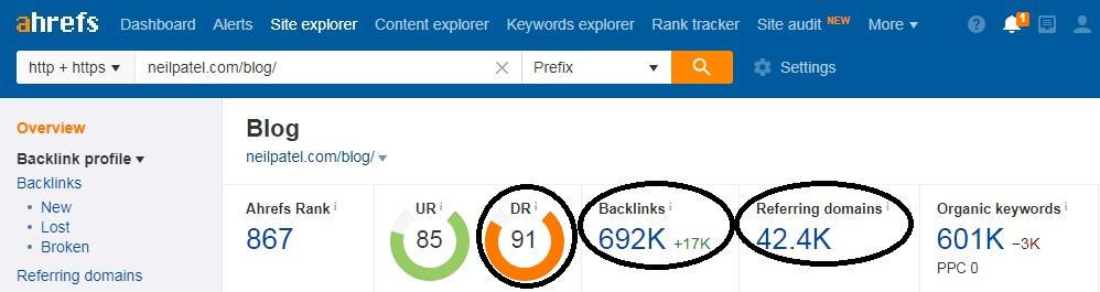 ahrefs rank domain authority.jpg