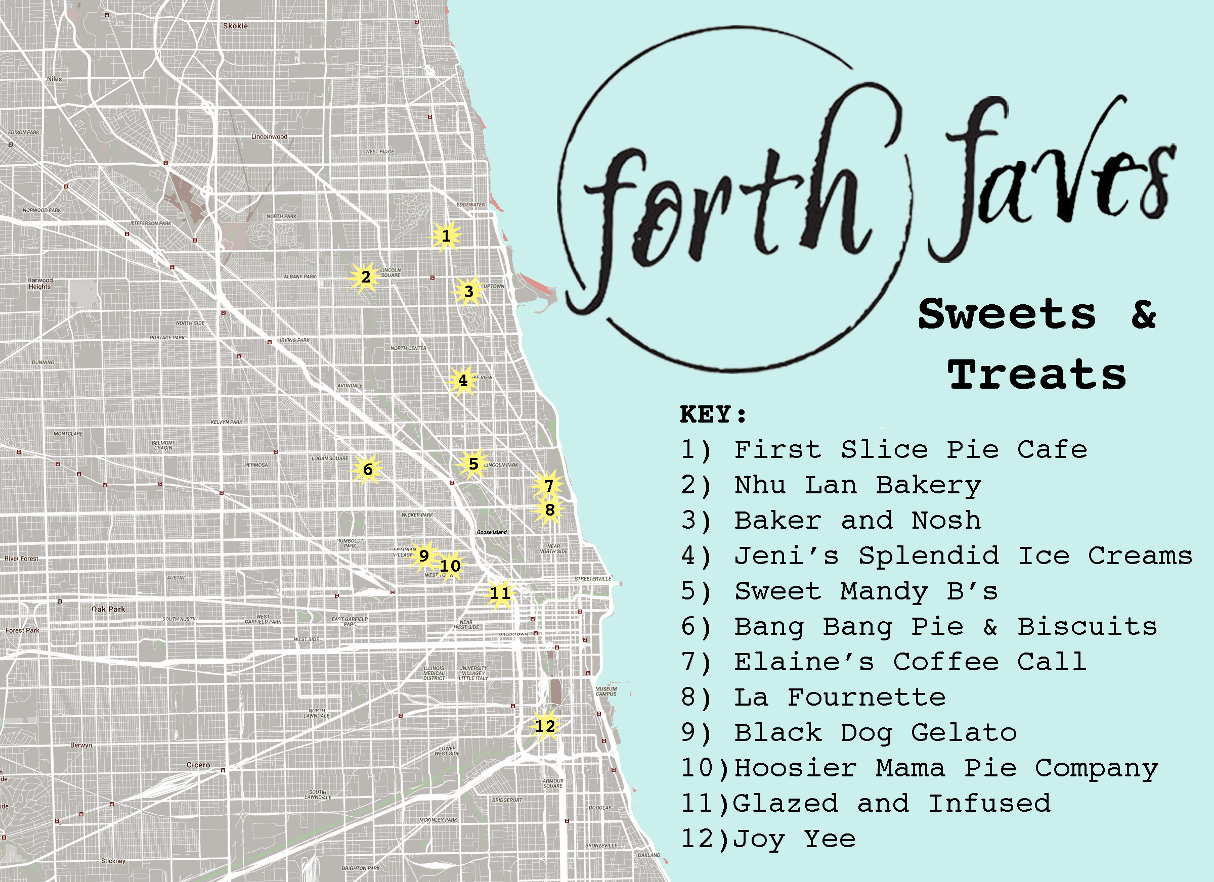 4xForth Map-sweets