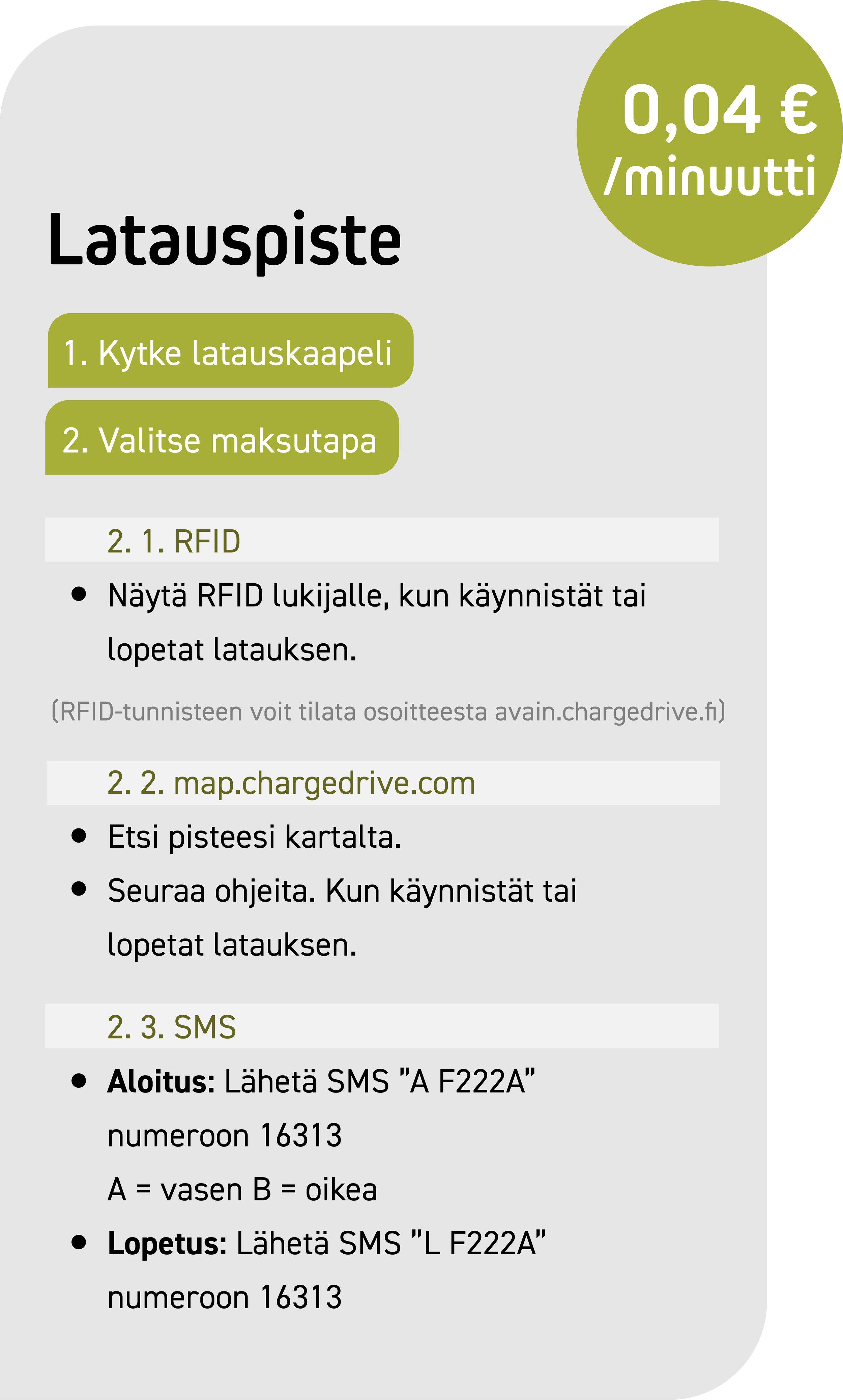 Laddningsstation-Infobox-Finska@300x-100.jpg