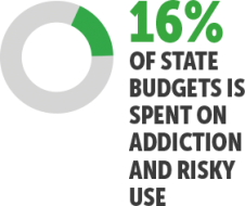 stat-sixteen-percent-state-budget_0.png