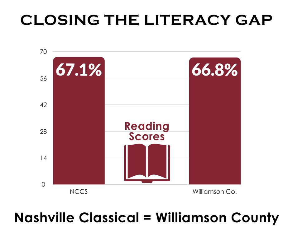 Copy of FB Williamson Co comparison chart.png