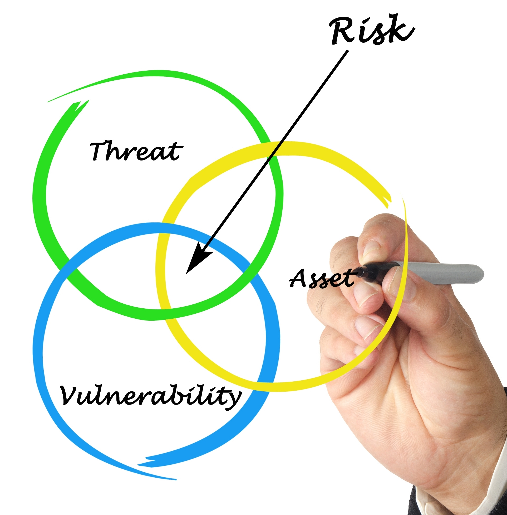 Cybersecurity Risk Analysis