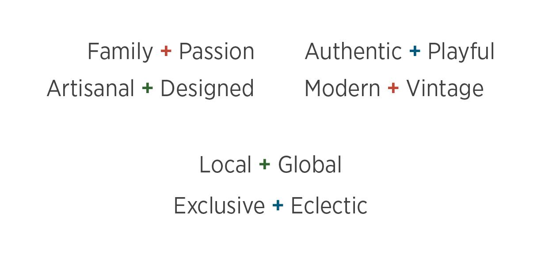 BrandPairings.jpg