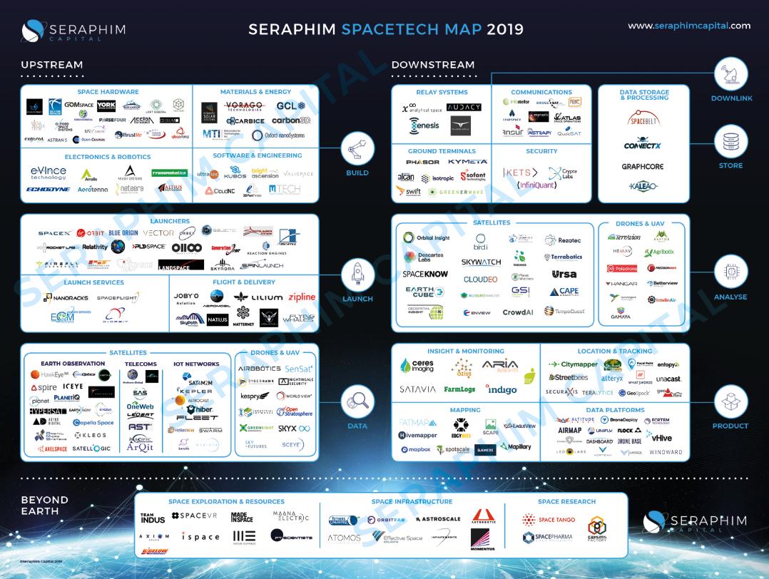 NewSpace companies.png