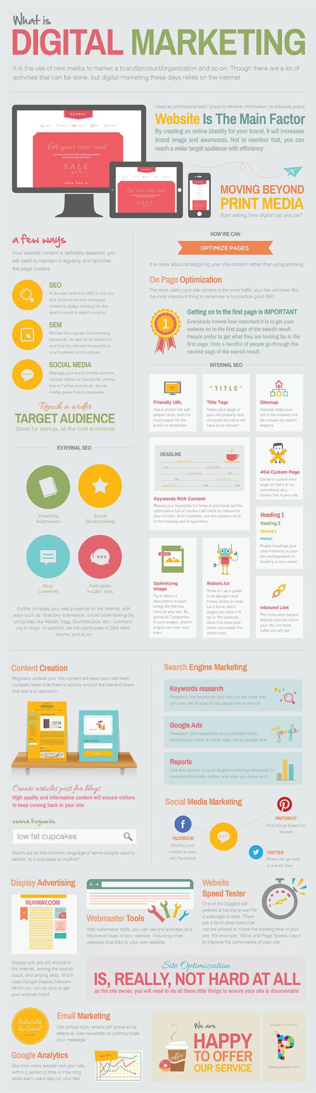 Digital Marketing Infographic.jpg