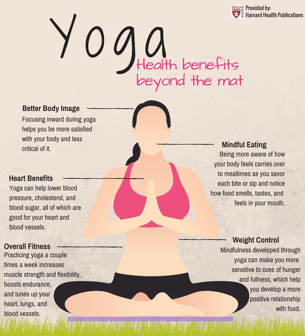 http://www.health.harvard.edu/staying-healthy/yoga-benefits-beyond-the-mat